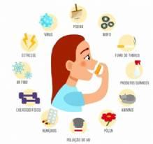 Asma atinge mais de 20 milhões de brasileiros de várias idades e não tem cura